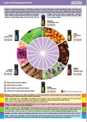 Leták - Emocionálna Aromaterapia